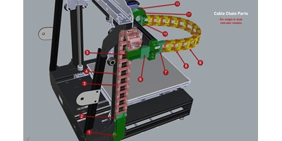 The MendelMax 3 3D printer - 3D view identifying parts of the cable chain
