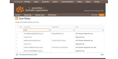 ACO Website - Screenshot of user roles assignment settings when logged in as a site administrator
